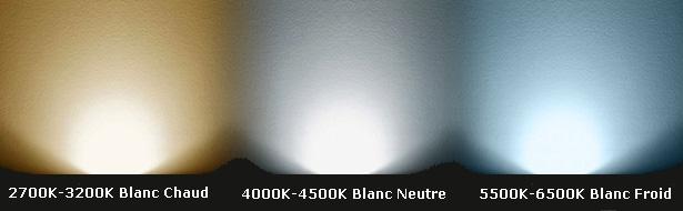 information sur le type de température de couleur en Kelvin des ampoules COB LED luxylum